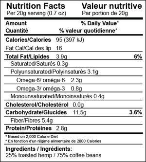 nutritional_facts_coffee